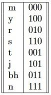 Indian binary numbers and the Katapayadi notation