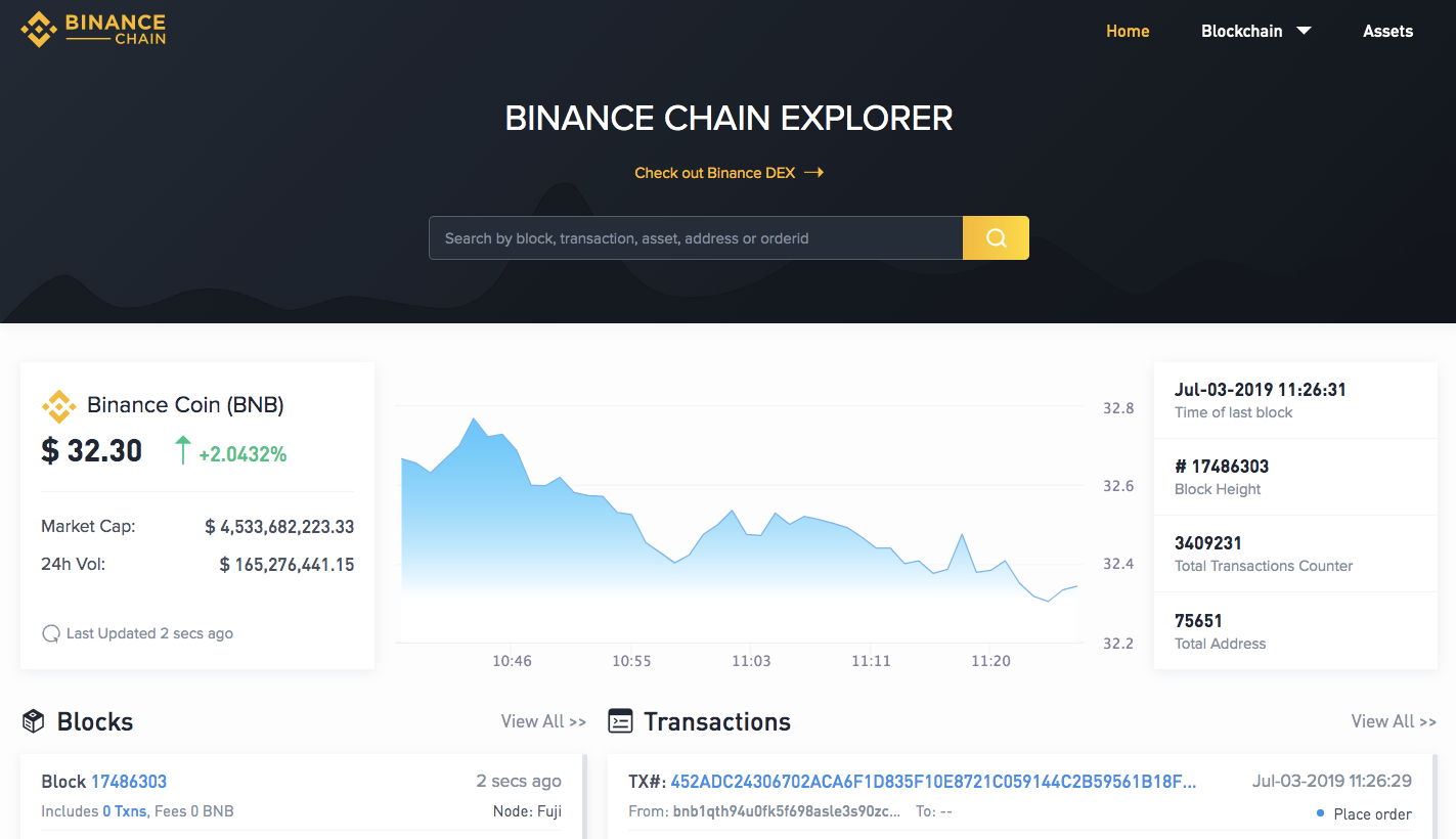 Binance DEX (Decentralized Exchange) & Chain Overview – Changelly